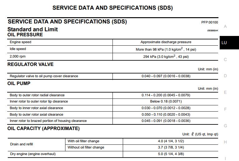 What is the VQ35DE Factory Oil Pressure PSI?