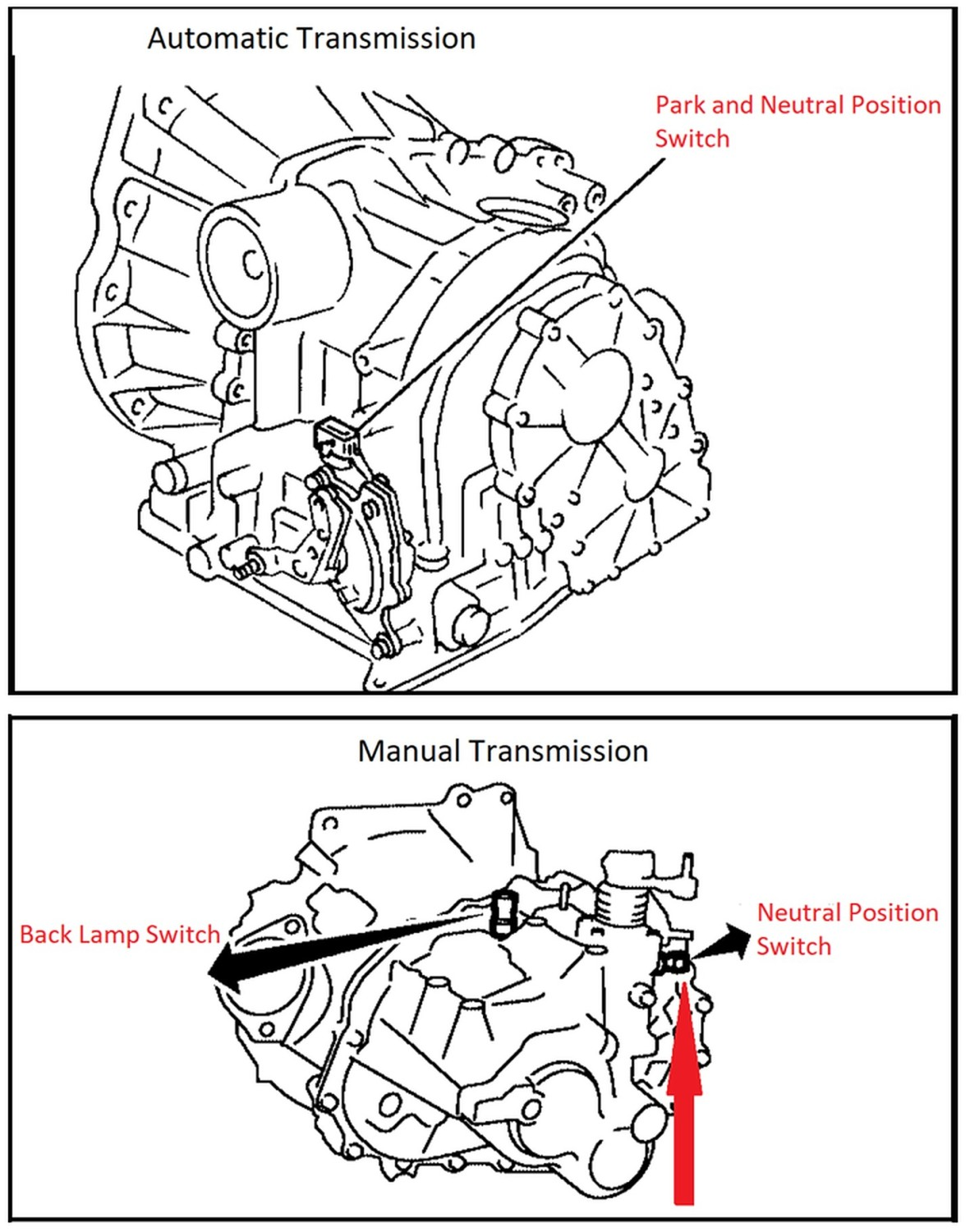 Nissan Automatic Transmission Wiring Diagram For Nissan