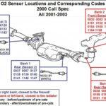 5thgen Nissan Maxima O2 Oxygen Sensor Location and Codes