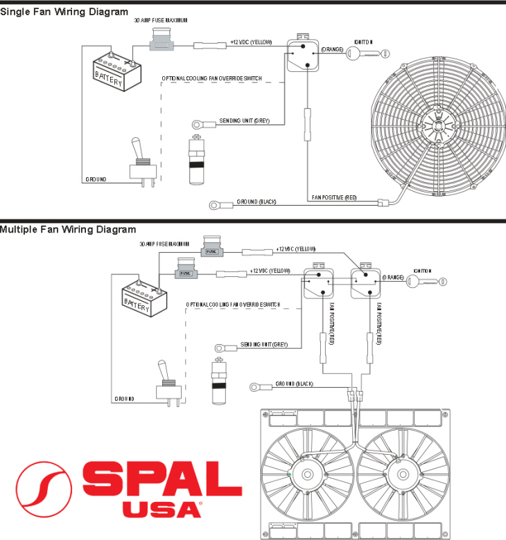 Spal Electric Fan Directions