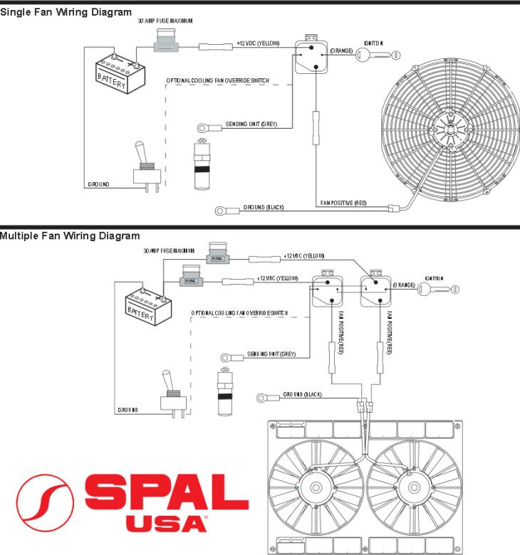 [DIAGRAM_38EU]  SPAL Fan Wiring Harness Relay for SPAL 16″ Puller Electric Fan 2024 CFM  (Part # 30102049) | Wiring Diagram For Fan Relay |  | my4dsc.com